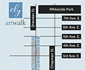 Ely ArtWalk map